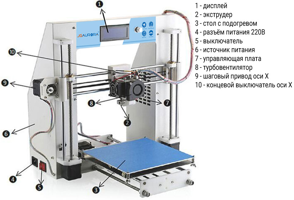 A-3 3D принтер