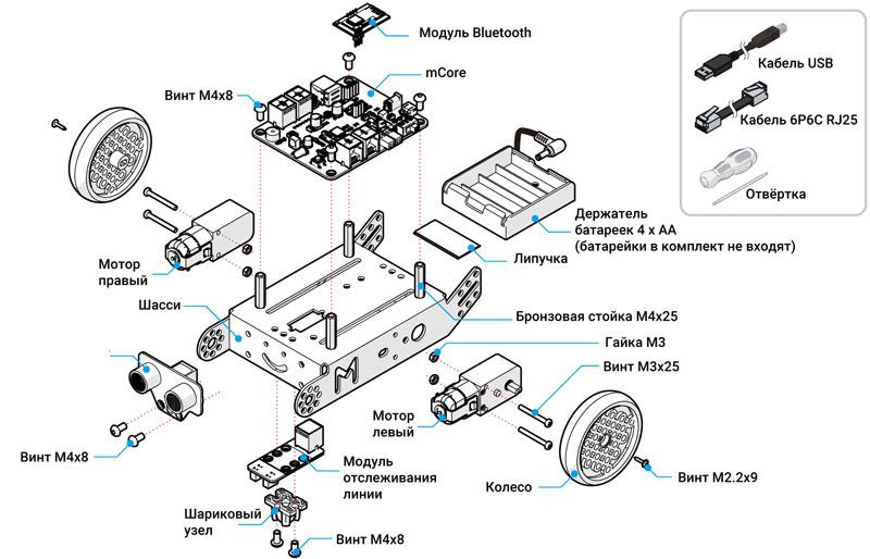 Компоненты робота mBot