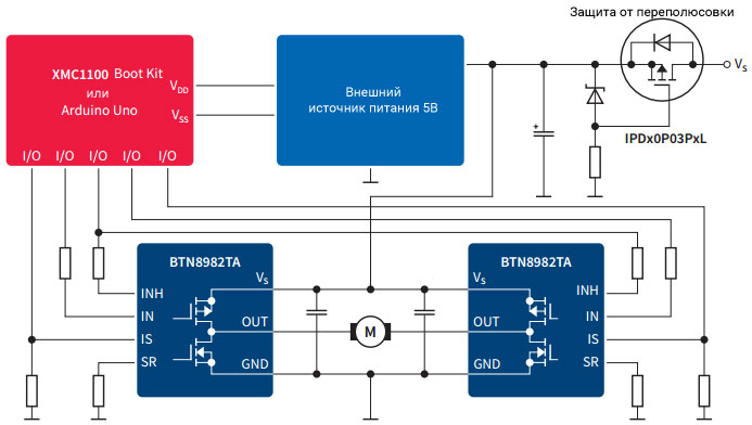 Схема включения BTN8982TA Shield