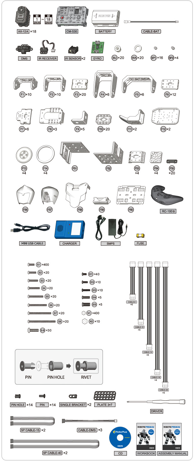 Комплектация ROBOTIS Bioloid Premium Kit