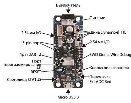 Распиновка контроллера OpenCM9.04-A
