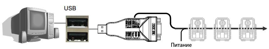 Управление сервоприводами с компьютера