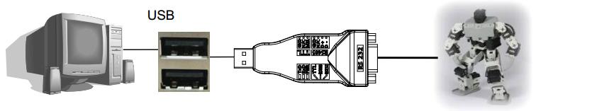 Использование USB2Dynamixel в качестве последовательного порта