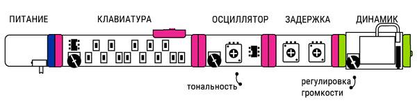 Схема включения задержки littleBits i35