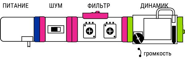 Схема включения фильтра littleBits i32