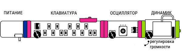 Схема включения клавиатуры littleBits i30