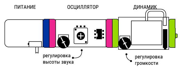 Схема включения осциллятора littleBits i31