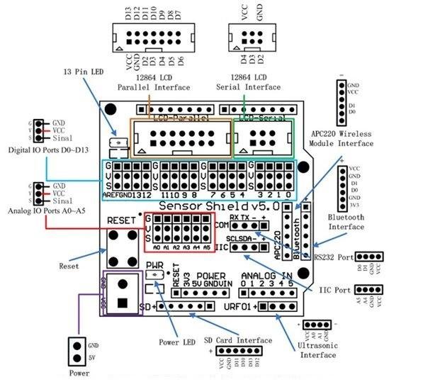 Arduino Sensor Shield v.0.5