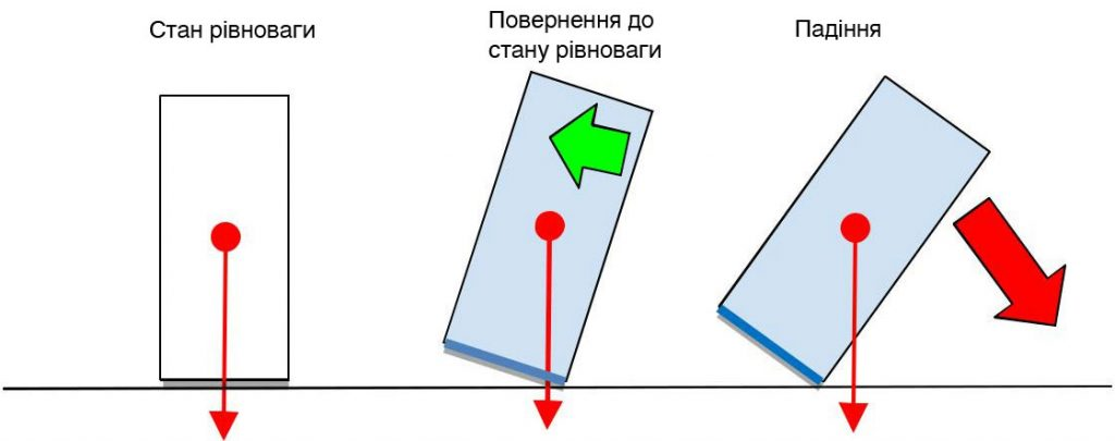 расходные материалы для эпиляции интернет магазин украина