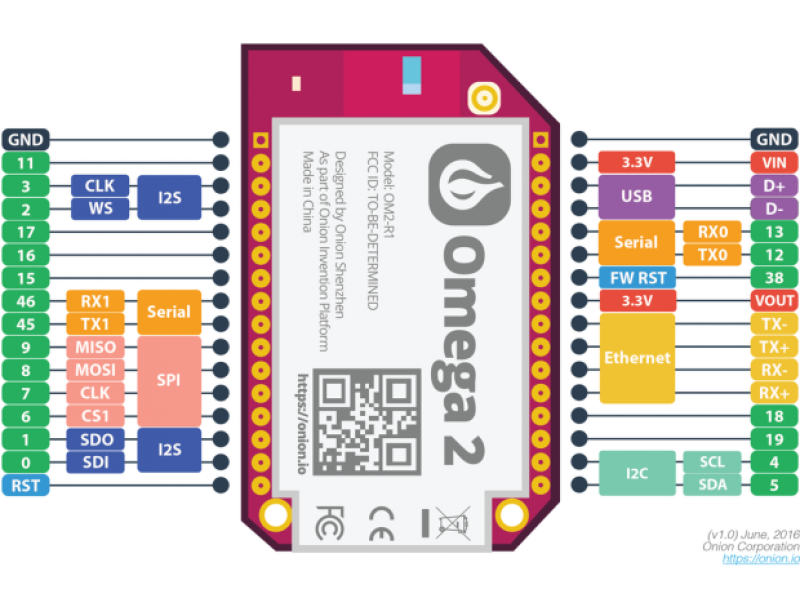IotT-миникомпьютер Omega2 Plus - распиновка