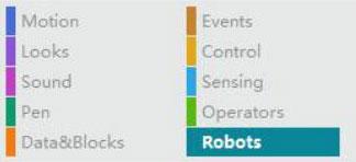 """Блок """"Роботи"""""""