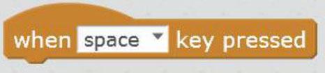 Коли натиснута клавіша