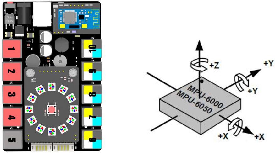 makeblock ranger датчик MPU-6000