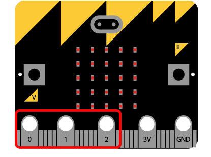 Порти вводу-виводу Microbit