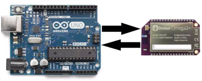 З'єднання Onion Omega2 та Arduino Uno через UART