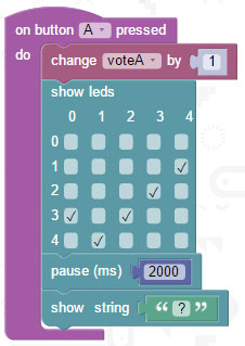 Крок другий: При натисканні кнопки А