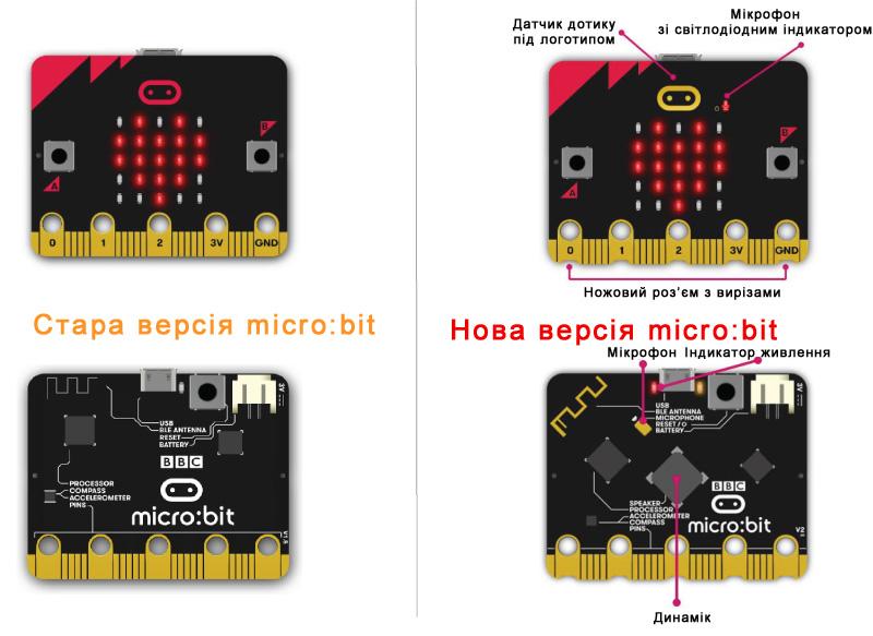 Порівняння micro:bit v та v2